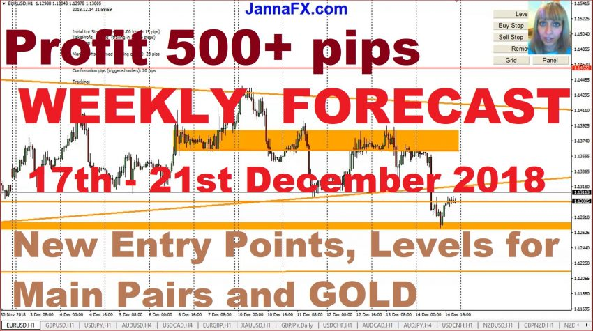 WEEKLY FOREX ANALYSIS, 17th - 21st December 2018