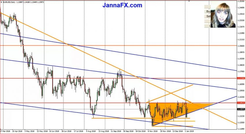 Uk forex weekly market watch