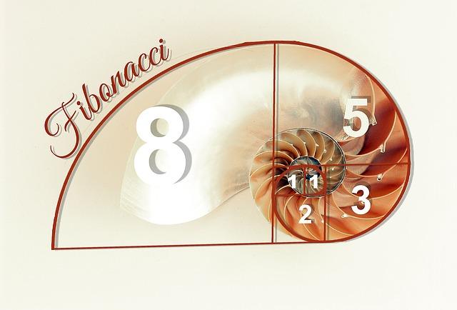 Fibonacci Lines