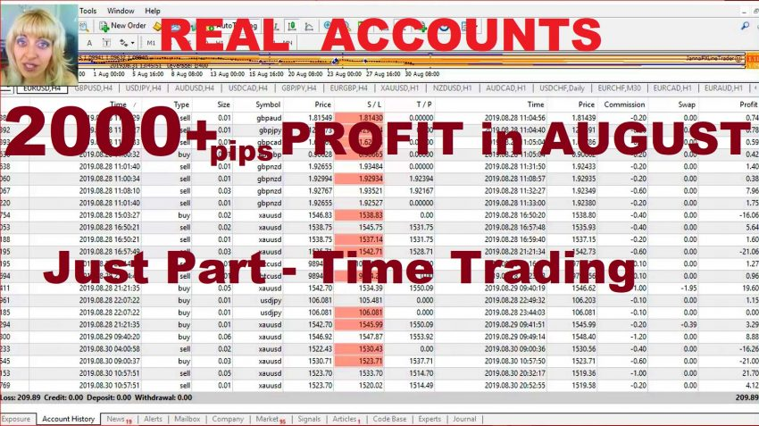 2000+ pips PROFIT in AUGUST, PART-TIME FOREX TRADING