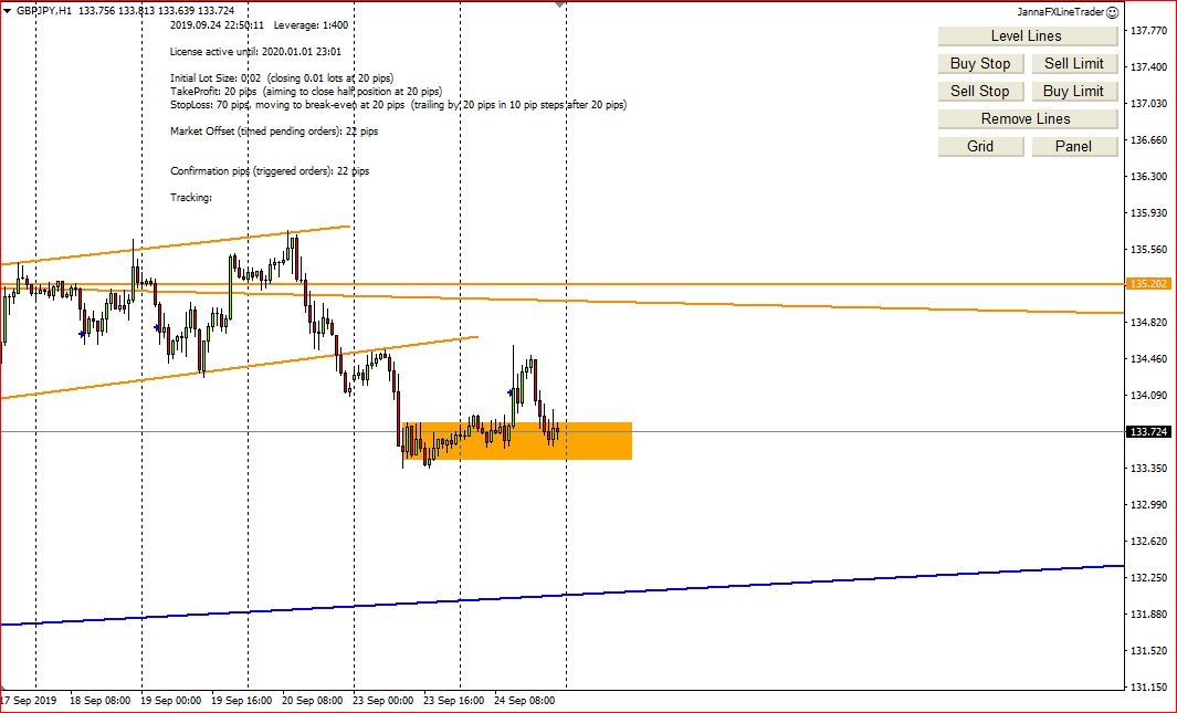 Forex Trading, GBP Pairs Entry Points With My Screenshots