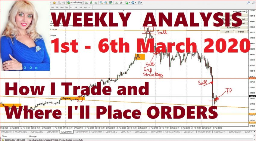 Weekly Forex Analysis, 1st - 6th March 2020, Where I Look For New Orders