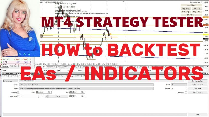 How To Backtest in MT4, FOREX Robots and Indicators, Strategy Tester