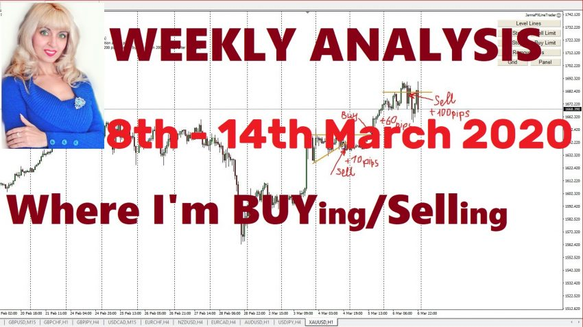 My Weekly Forex Technical Analysis, 8th - 14th March 2020, My Screenshots