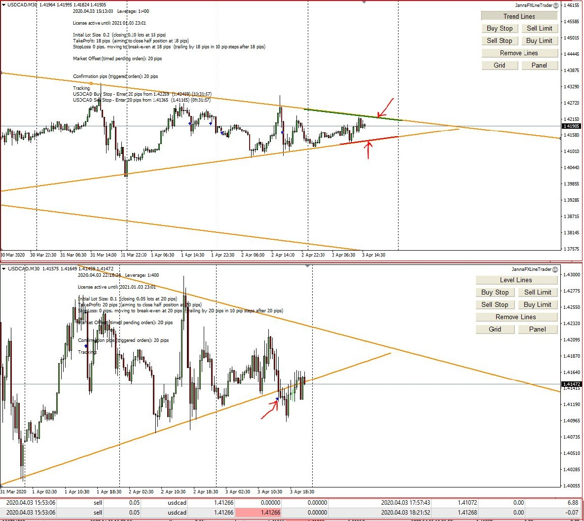 Forex Trading on Friday 03d of March, Examples of My Trades