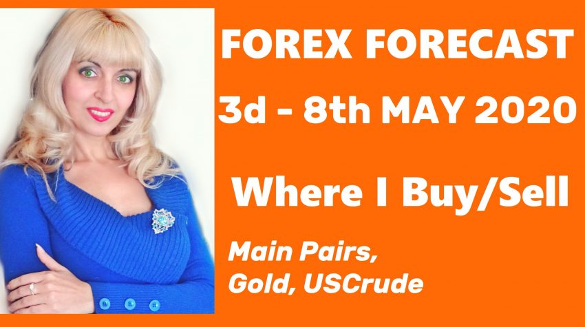 Weekly Forex Analysis, 3d - 8th May 2020, Where I Look to Buy/Sell