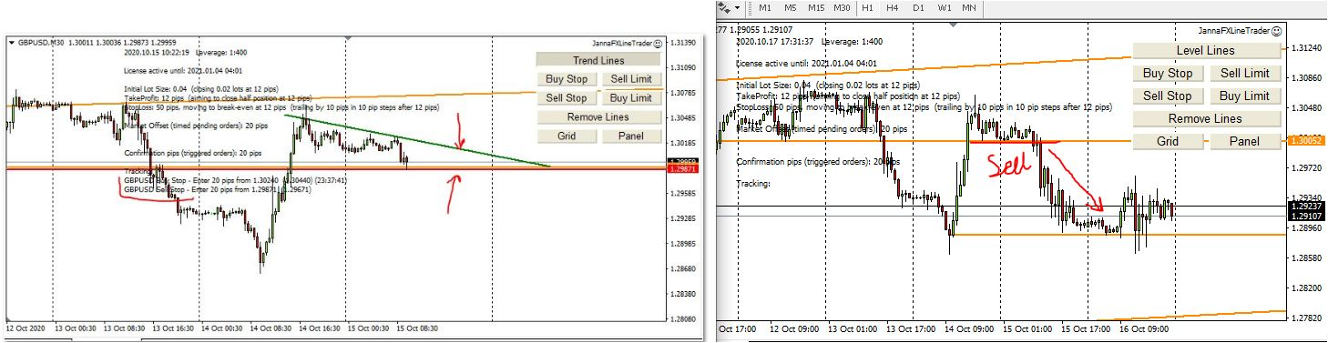 Weekly Forex Analysis, 19th -23d October 2020, My Trading Plan
