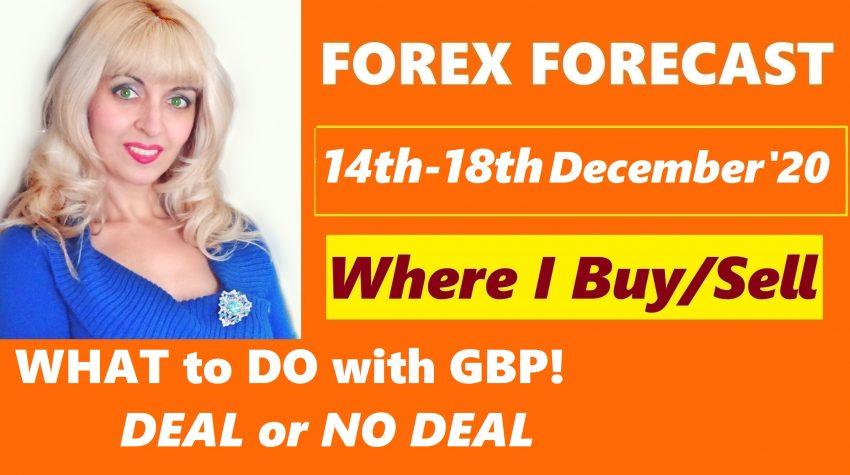 Weekly Forex Analysis, 14th -18th December 2020, My Trading Plan